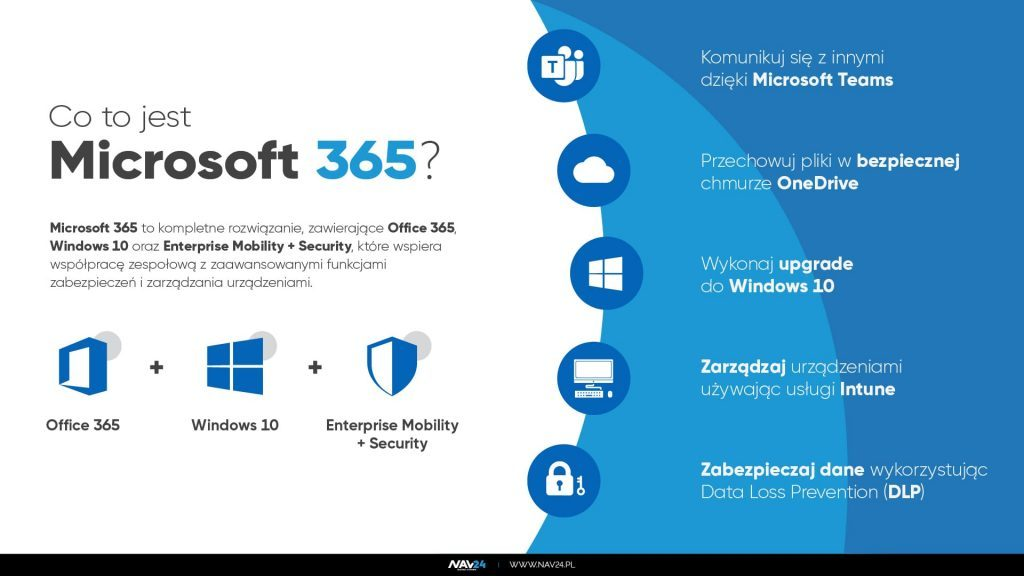 microsoft 365 co to jest